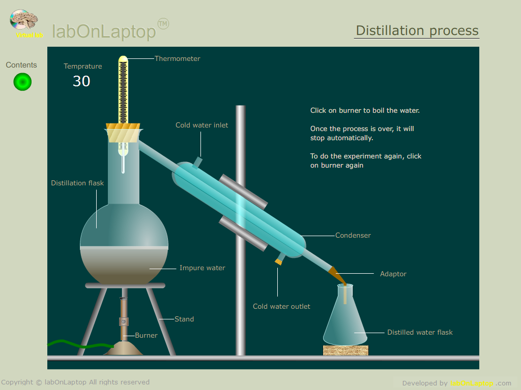 an experiment on batch distillation plant A creative two-skids-in-one distillation column design allowed our client to fit a critical distillation system in a tight plant footprint more.
