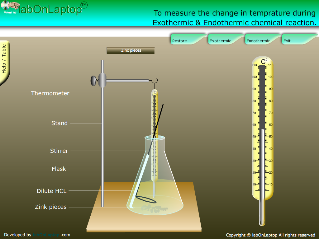 a lab experiment to determine exothermic and endothermic reactions Exothermic reactions chemical reactions in which energy is absorbed from the surroundings are called endothermic reactions  parts 1 and 3 of this experiment.