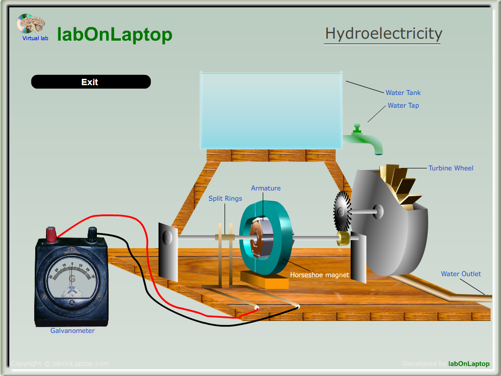 Generate Hydroelectricity Hydro Power Labonlaptop Store Hydroelectric Diagram