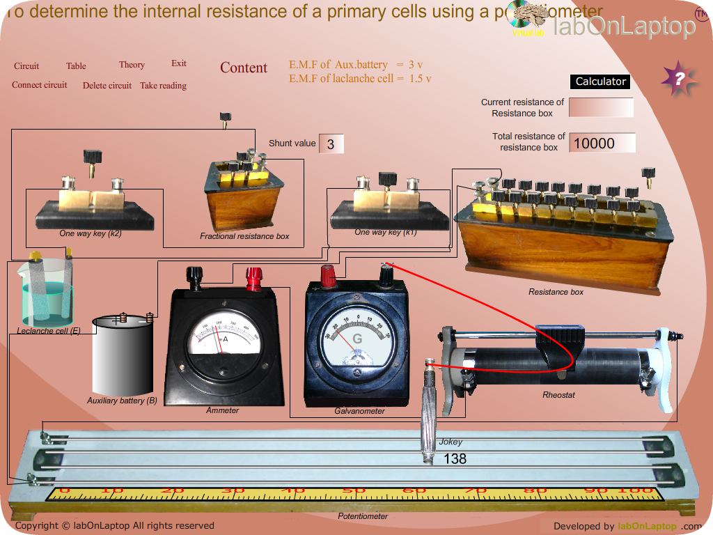 an experiment to determine the unknown resistance of a resistor using a wheatstone bridge To experimentally measure resistance using wheatstone bridge  determine the value of the resistance using ohm's law r  to measure the unknown resistance,.