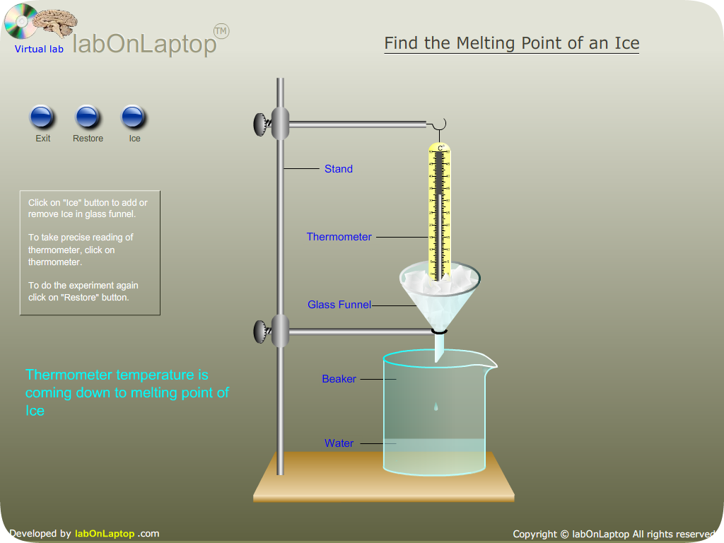 lab 1 melting points Melting points introduction: determining the melting point of a compound is a method of classifying the characteristics of a given solid a melting point occurs when a crystalline solid becomes liquid at atmospheric pressure.