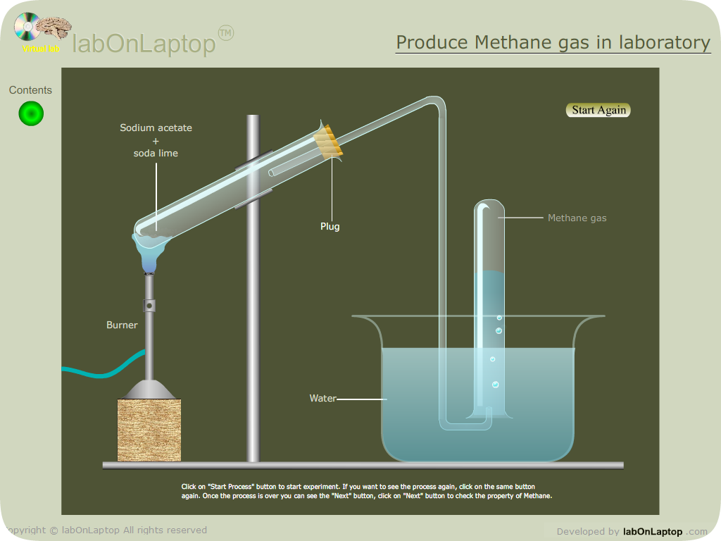 How to produce gas 10