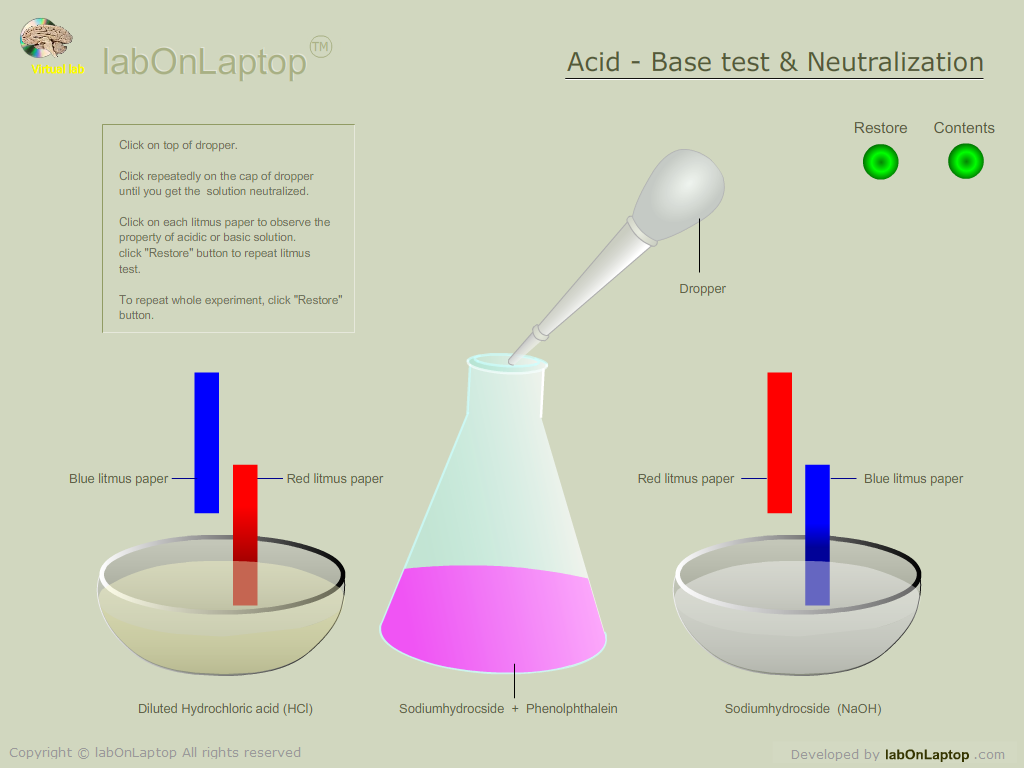 testing vinegar acid base titration When doing a titration, for example acid base, how do you know how much base to measure out and how much analyte to pour in the reaction flask analytical chemistry why is it necessary to store agno3 solution in an amber bottle.