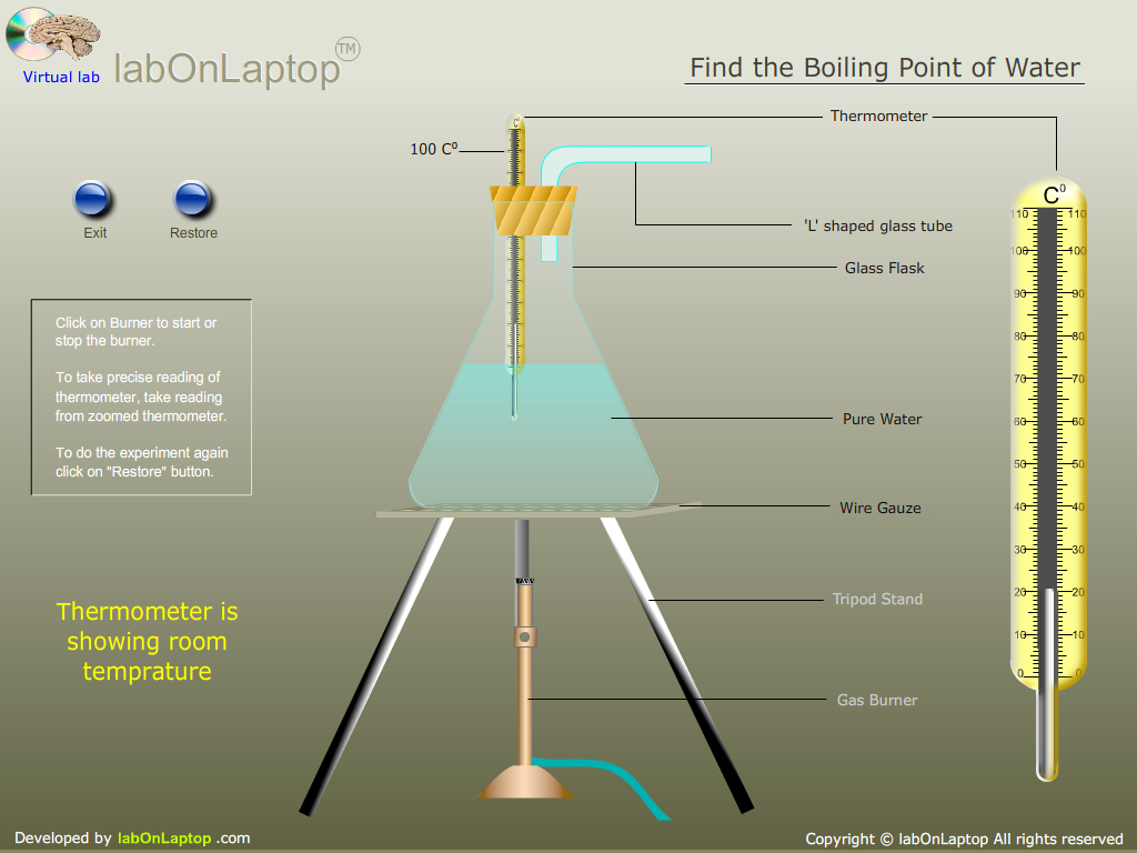 boiling point lab
