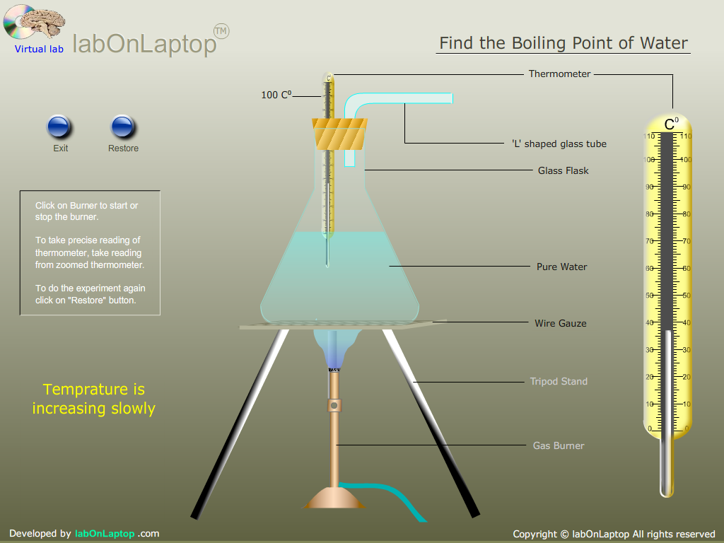 boiling point lab Molecular weight by boiling point elevation background laboratory at the time the experiment is conducted a final note of caution is appropriate.
